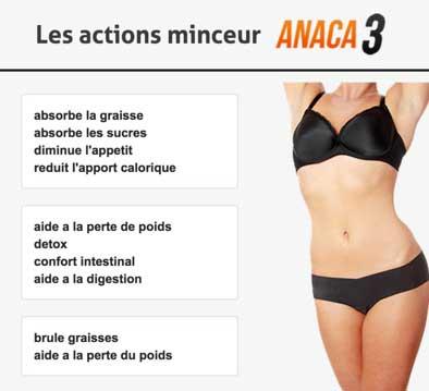 Où Acheter Anaca3